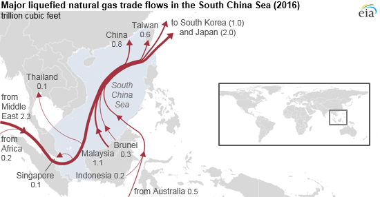 map of Major LNG trade flows in the South China Sea, as explained in the article text