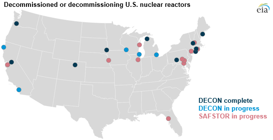 map of decommissioned or decommissioning U.S. nuclear reactors, as explained in the article text