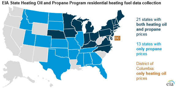 graph of EIA state heating oil and propane program residential heating fuel data collection, as explained in the article text