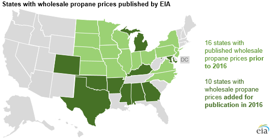 graph of states with wholesale propane prices published by EIA, as explained in the article text