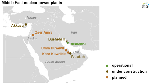 Middle East countries plan to add nuclear to their generation mix ...