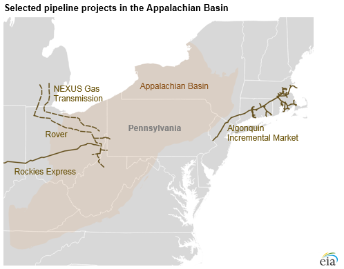 selected pipelines in the appalachian basin as explained in the article text