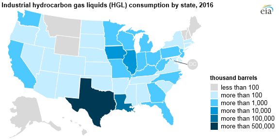 industrial hydrocarbon gas liquids consumption by state, as explained in the article text