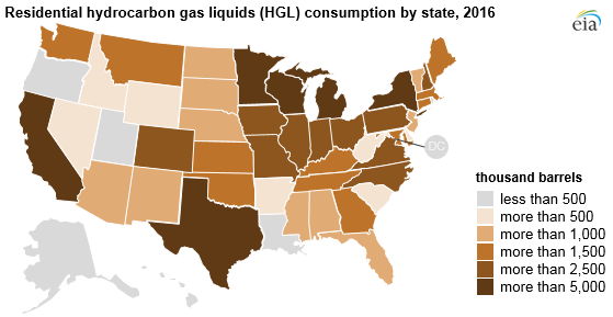 residential HGL consumption by state, as explained in the article text