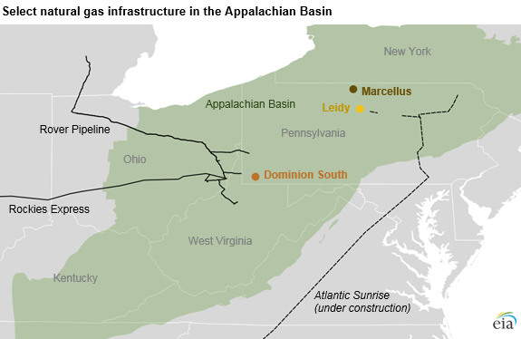 select natural gas infrastructure in the Appalachian Basin