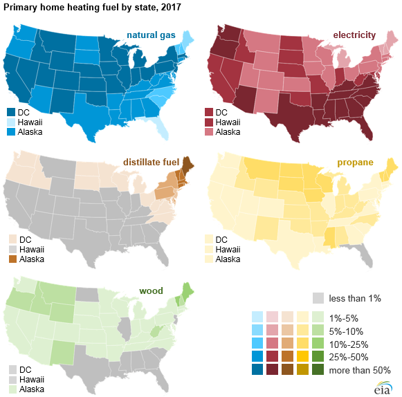 primary home heating fuel by state