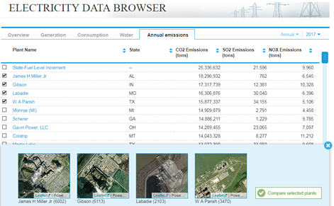EIA tool compares individual power plants' generation, cooling water use, and emissions