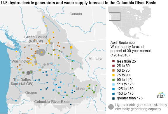 Mixed water supply conditions affect hydropower outlook in Pacific Northwest