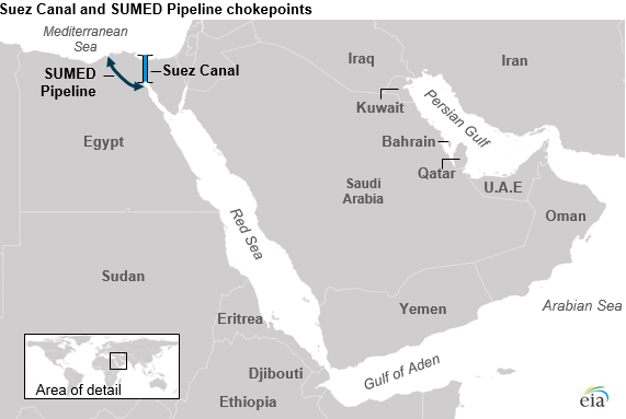 The Suez Canal and SUMED Pipeline are critical chokepoints for oil and natural gas trade