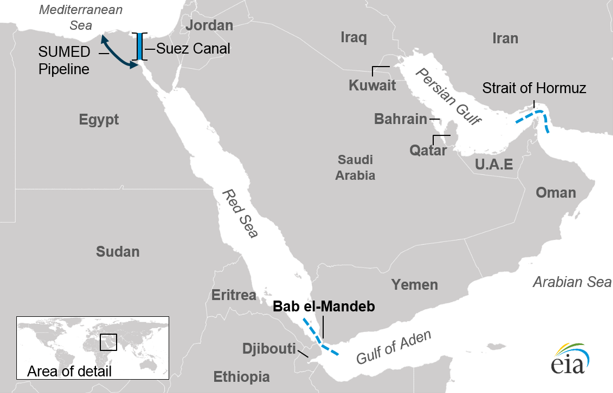 Bab el-Mandeb Strait, connecting the Gulf of Aden and Arabian Sea to the Red Sea
