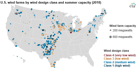 U.S. wind farms by wind class and summer capacity