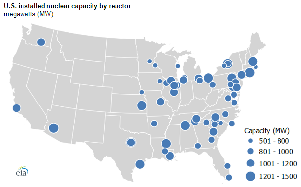 U.S. installed nuclear capacity by reactor