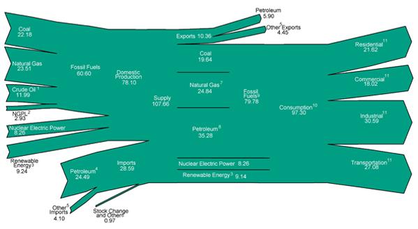Wind Energy Basics  Argonne National Laboratory
