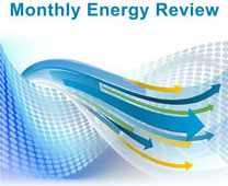 Monthly Energy Review report cover image